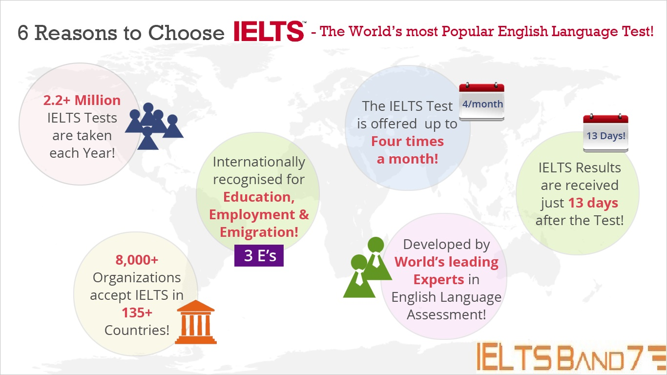 ielts general reading test papers with answers pdf 2018