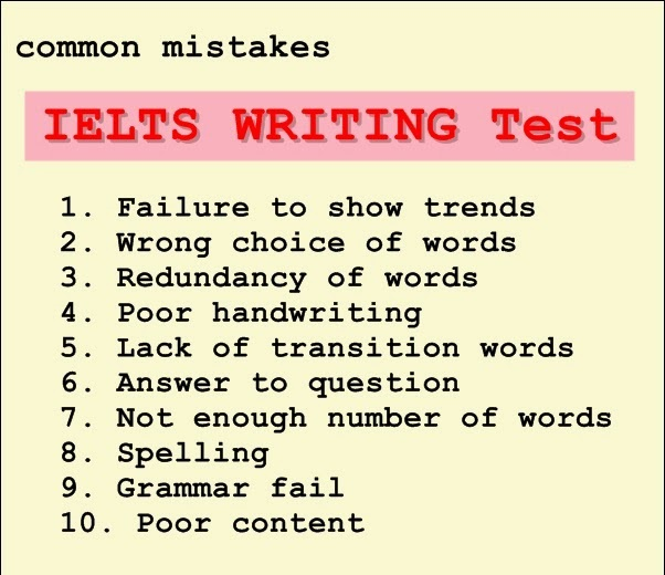 common essay errors 25 college application essay mistakes that guarantee failure for every open slot at an ivy league college 25 college application essay mistakes that guarantee failure we thought it would be useful to start off with a few common mistakes that other students have made.