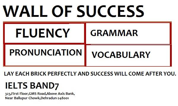 Fluency,Grammar,Vocabulary,Pronunciation