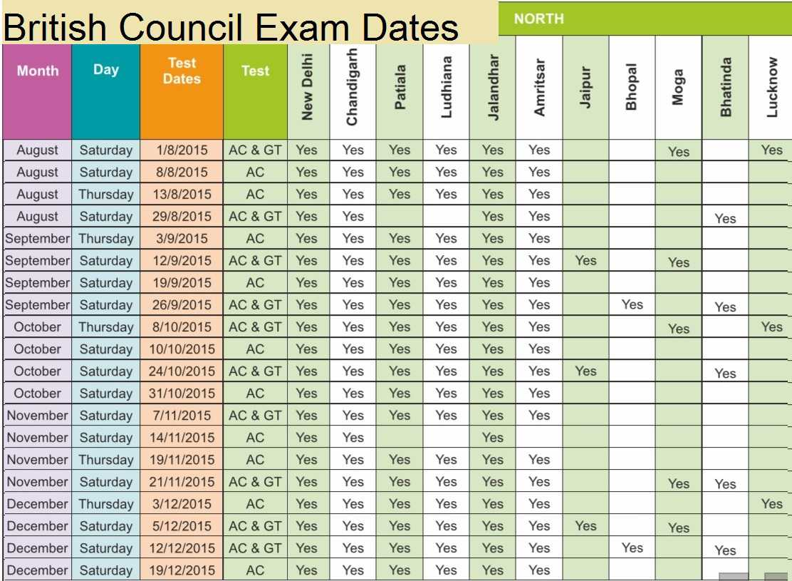 british council ielts test dates june 2014