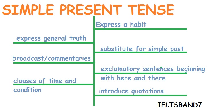 Define thesis statement for kids